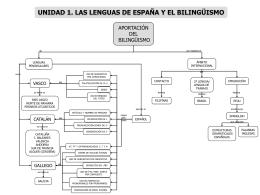 las lenguas de españa y el bilingüismo