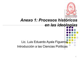 Procesos Históricos relacionados a las Ideologías