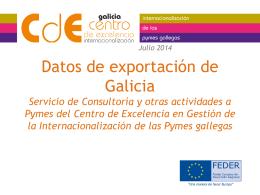 Datos exportacion Galicia y provincias