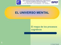 mapa de los procesos cognitivos