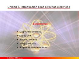 03 Introducción a los circuitos eléctricos
