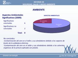 Informe de Seguridad, Salud y Medio Ambiente