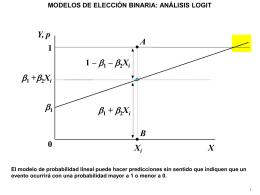 modelos de elección binaria: análisis logit