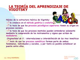 LA TEORÍA DEL APRENDIZAJE DE VIGOTSKY - PRIS-VANE