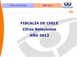 AÑO 2012 Cifras Relevantes 5 Variación en el Ingreso de