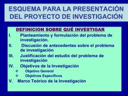 esquema para la presentación del proyecto de investigación