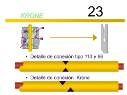 """Presentación"""" KRONE"""""""