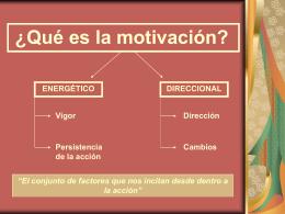 Motivacion Humana