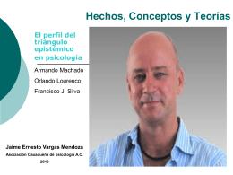 Hechos, Conceptos y Teorías