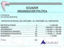ECUADOR ORGANIZACIÓN POLÍTICA