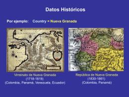 Datos Históricos Por ejemplo: Country = Nueva Granada