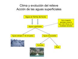 Clima y evolución del relieve Para comenzar: ¿Erosión o