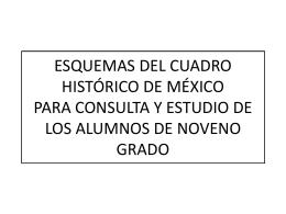 Esquemas del cuadro historico de mexico para consulta y estudio de