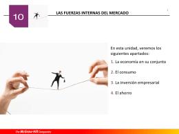 LAS FUERZAS INTERNAS DEL MERCADO La inversión empresarial
