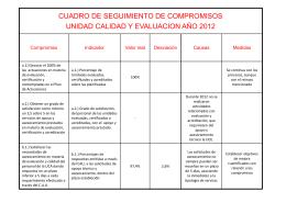 Cuadro de seguimiento compromisos 2012