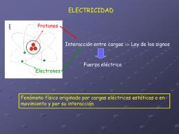 Repaso eléctricidad