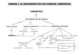 1. EL MOVIMIENTO DE LOS CUERPOS.CINEMÁTICA.