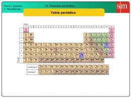 1 Tabla periódica
