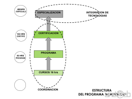 Diapositiva 1 - Webinteligente.biz