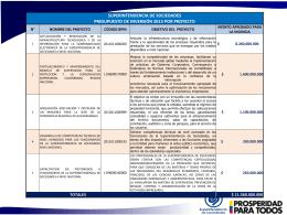 presupuesto_inversion_2013 - Superintendencia de Sociedades