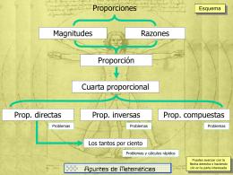 11. Proporciones - PPT