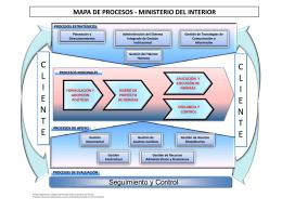 Mapa de Procesos - Ministerio del Interior