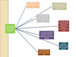 Diapositiva 1 - IES Campanillas