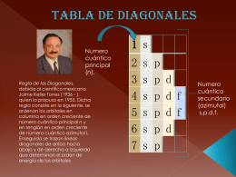 Tabla_de_diagonales.