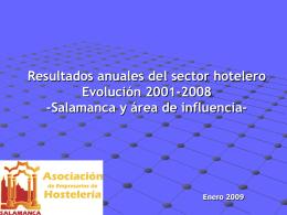 Análisis de la ocupación hotelera en Salamanca y área de