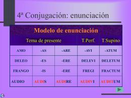 Conjugación 4ª - IES Fuente de la Peña