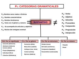 5.4. CATEGORIAS GRAMATICALES