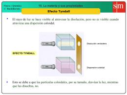 6. Efecto Tyndall