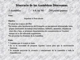 Itinerario de las Asambleas Diocesanas