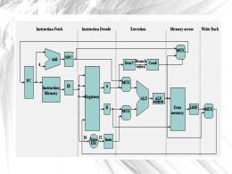 Simulacion del Datapath parte 3