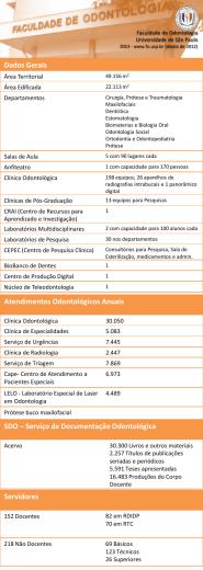 FOUSP em numeros 2013 - Faculdade de Odontologia da (USP)