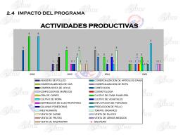 INFORME GENERAL 2002 – 2005 y BALANCE SOCIAL