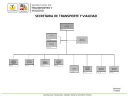 Organigrama - Ventanilla Única de Transparencia del Gobierno del