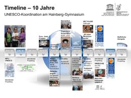 Timeline – 10 Jahre - Hainberg