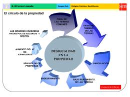 El círculo de la propiedad