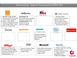 Mapa de Posicionamiento Benchmark 2013 Resumen
