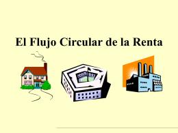 El flujo circular de la renta (5)