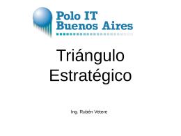 Triángulo Estratégico