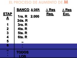 EL PROCESO DE AUMENTO DE M