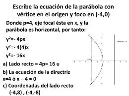 Escribe la ecuación de la parábola con vértice en el origen y foco en