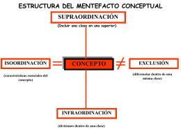 5.2. MENTEFACTOS