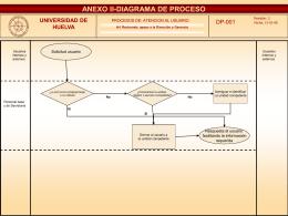Dproceso01_rect_2 - Universidad de Huelva
