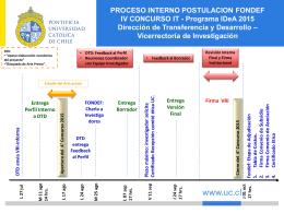 Calendario Interno - Vicerrectoría de Investigación