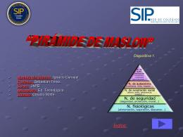 Diapositiva 3. ¿Qué es la Pirámide de Maslow?