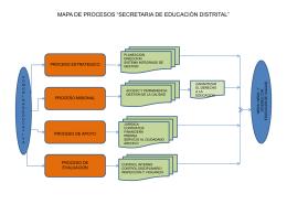 """MAPA DE PROCESOS """"SECRETARIA DE EDUCACIÓN DISTRITAL"""""""