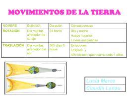 MOVIEMIENTOS DE LA TIERRA